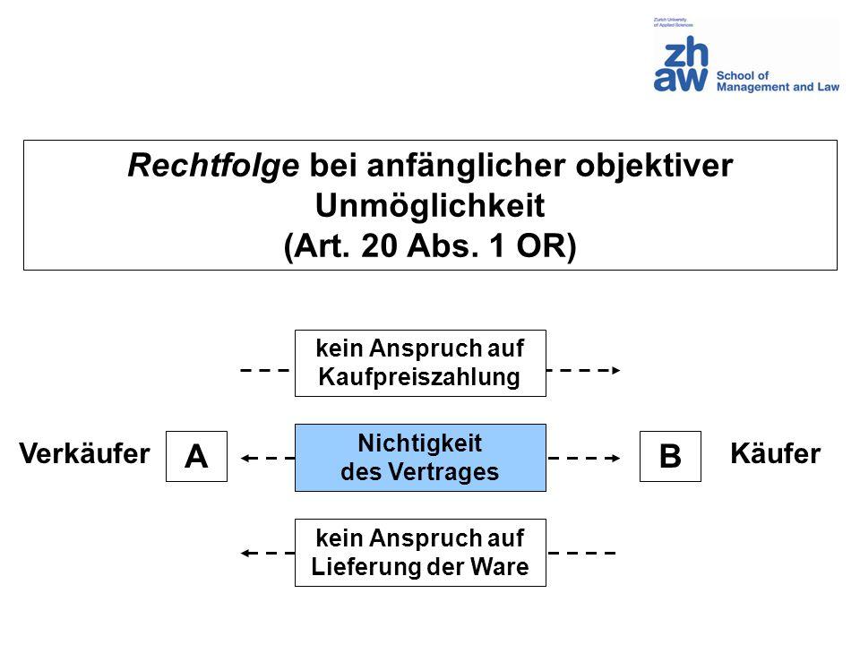 Rechtfolge bei anfänglicher objektiver Unmöglichkeit (Art. 20 Abs. 1 OR) AB VerkäuferKäufer kein Anspruch auf Kaufpreiszahlung kein Anspruch auf Liefe