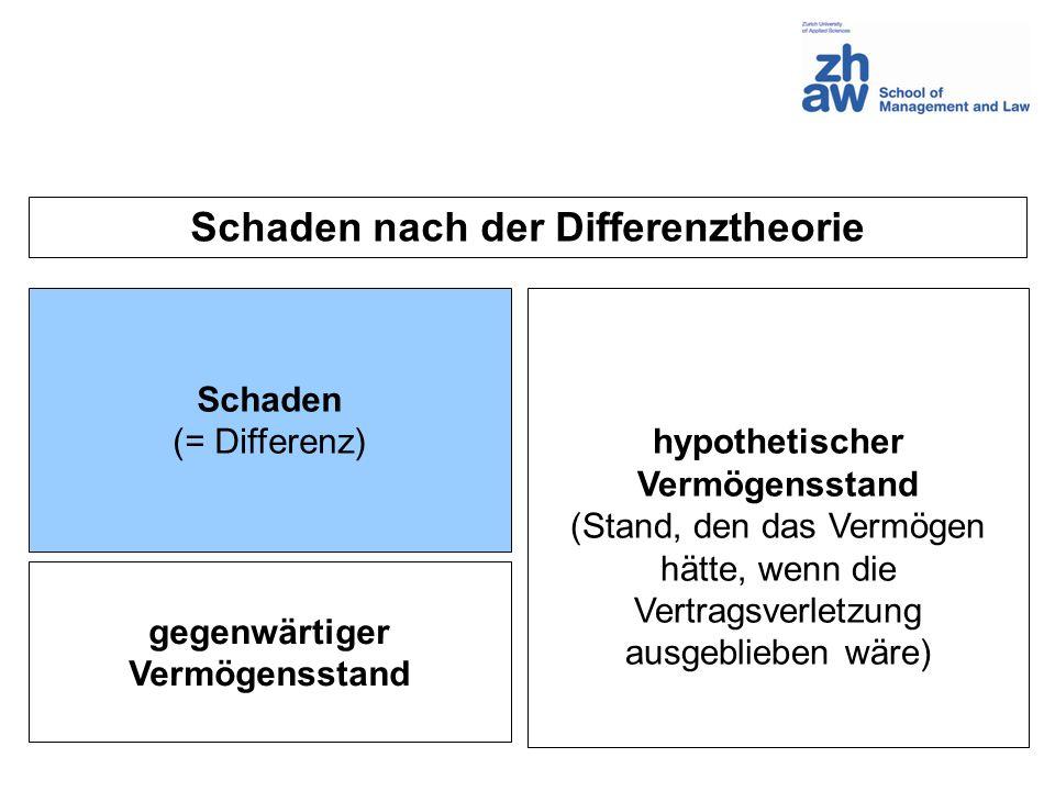 Schaden nach der Differenztheorie Schaden (= Differenz) gegenwärtiger Vermögensstand hypothetischer Vermögensstand (Stand, den das Vermögen hätte, wen