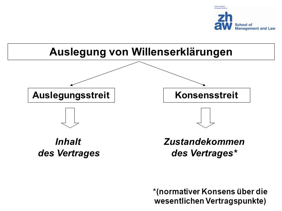 Auslegung von Willenserklärungen AuslegungsstreitKonsensstreit Inhalt des Vertrages Zustandekommen des Vertrages* *(normativer Konsens über die wesentlichen Vertragspunkte)