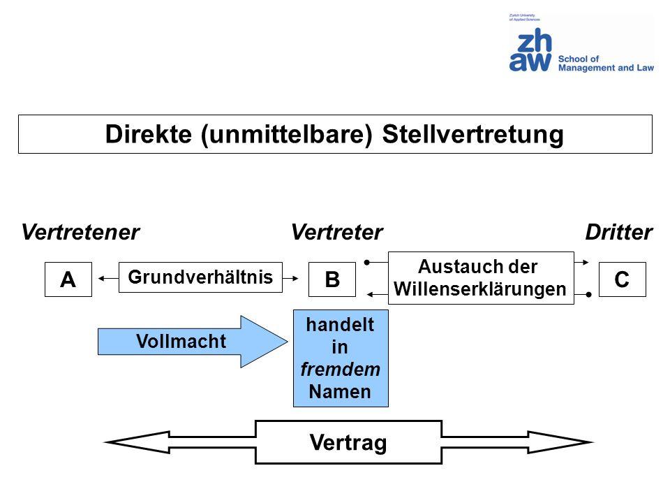 Direkte (unmittelbare) Stellvertretung ABC VertretenerVertreterDritter Austauch der Willenserklärungen handelt in fremdem Namen Vertrag Vollmacht Grundverhältnis