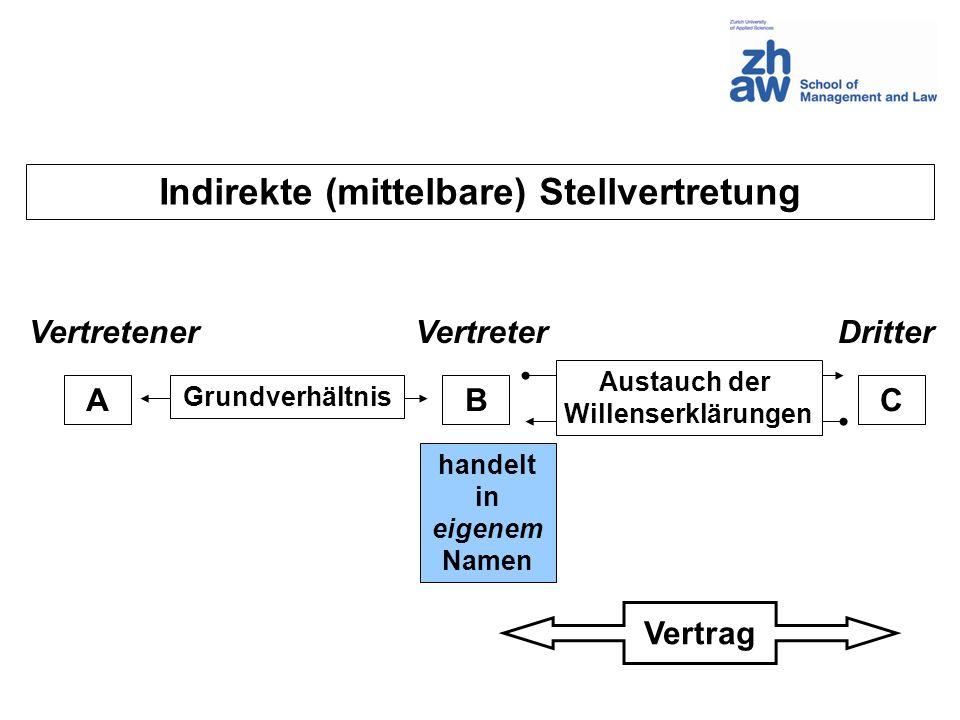 Indirekte (mittelbare) Stellvertretung ABC VertretenerVertreterDritter Austauch der Willenserklärungen handelt in eigenem Namen Vertrag Grundverhältnis