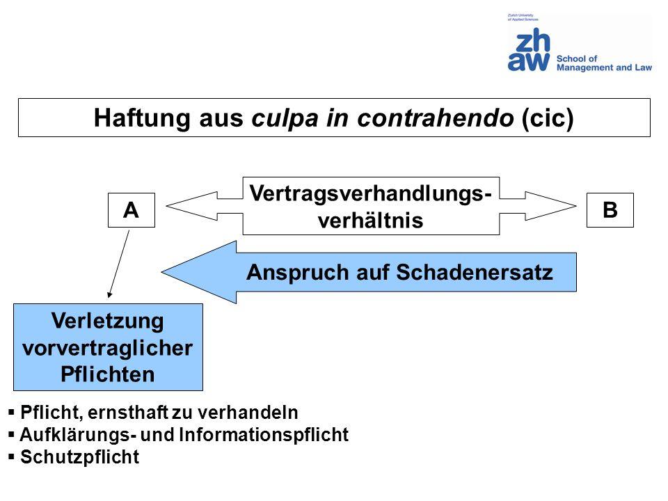 Haftung aus culpa in contrahendo (cic) AB Vertragsverhandlungs- verhältnis Anspruch auf Schadenersatz Verletzung vorvertraglicher Pflichten Pflicht, ernsthaft zu verhandeln Aufklärungs- und Informationspflicht Schutzpflicht