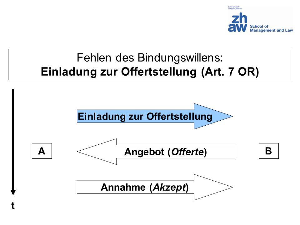 Fehlen des Bindungswillens: Einladung zur Offertstellung (Art.