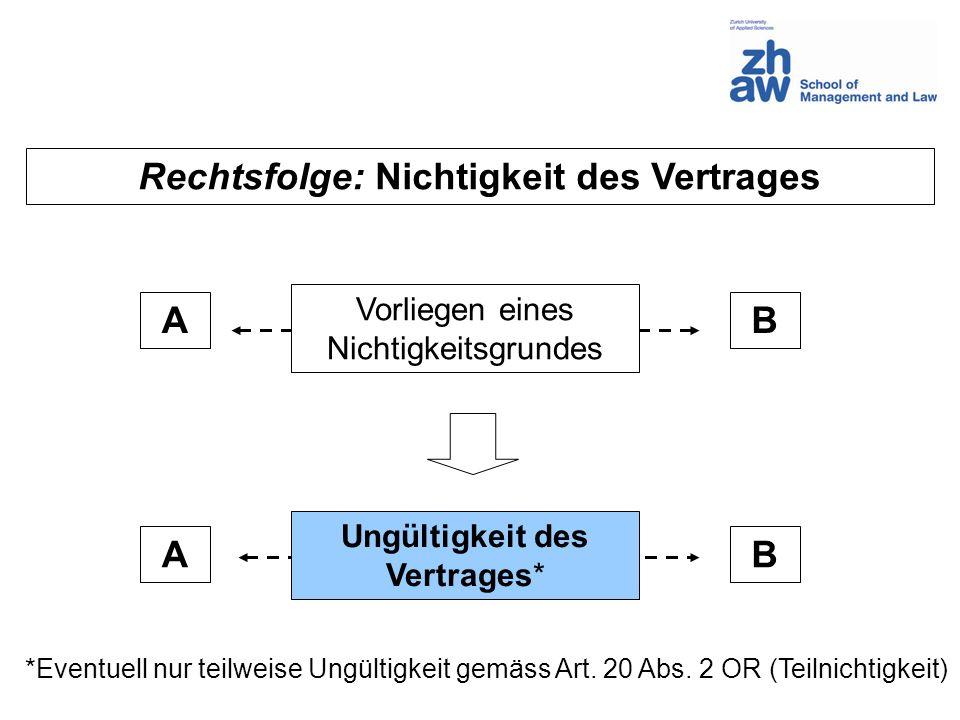 Arten von Inhaltsmängeln (Art.19 Abs. 2, Art. 20 Abs.