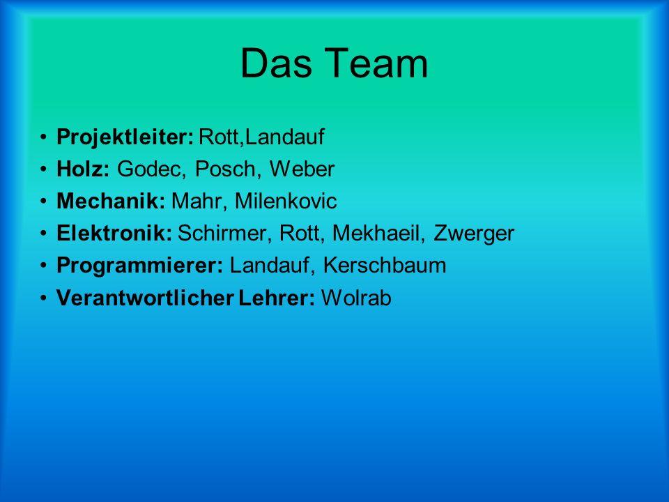 Das Team Projektleiter: Rott,Landauf Holz: Godec, Posch, Weber Mechanik: Mahr, Milenkovic Elektronik: Schirmer, Rott, Mekhaeil, Zwerger Programmierer: