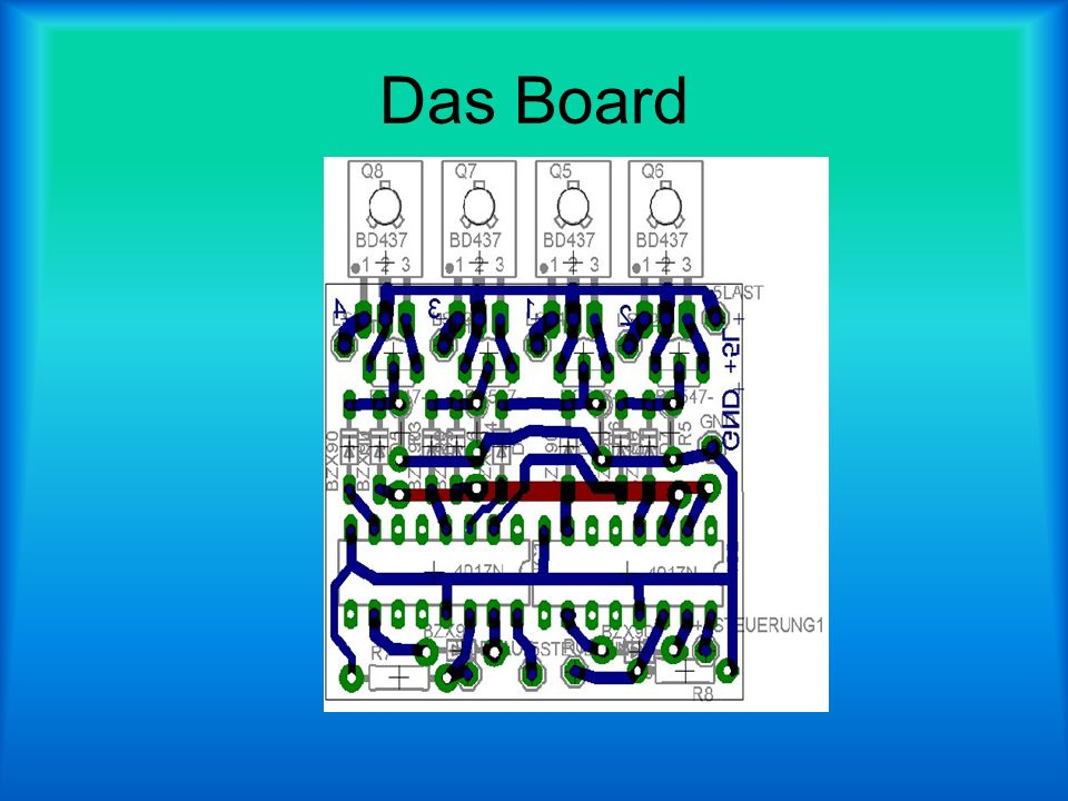 Das Board