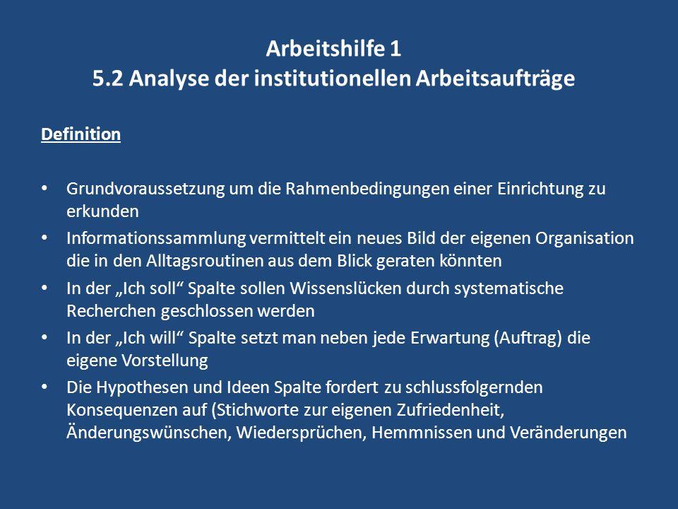 Arbeitshilfe 1 5.2 Analyse der institutionellen Arbeitsaufträge Definition Grundvoraussetzung um die Rahmenbedingungen einer Einrichtung zu erkunden I
