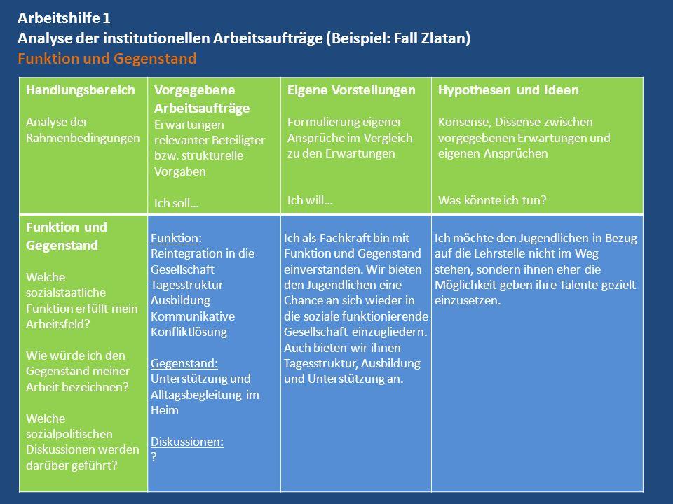Arbeitshilfe 1 Analyse der institutionellen Arbeitsaufträge (Beispiel: Fall Zlatan) Funktion und Gegenstand Handlungsbereich Analyse der Rahmenbedingu