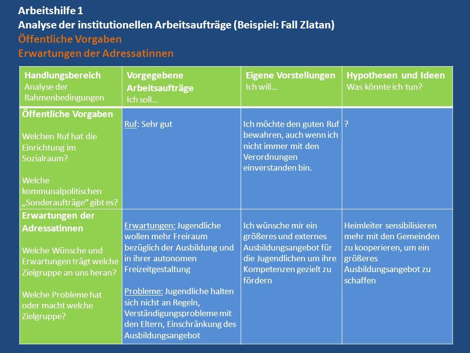 Arbeitshilfe 1 Analyse der institutionellen Arbeitsaufträge (Beispiel: Fall Zlatan) Öffentliche Vorgaben Erwartungen der Adressatinnen Handlungsbereic