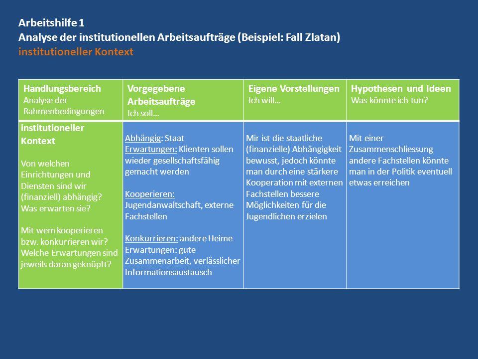 Arbeitshilfe 1 Analyse der institutionellen Arbeitsaufträge (Beispiel: Fall Zlatan) institutioneller Kontext Handlungsbereich Analyse der Rahmenbeding