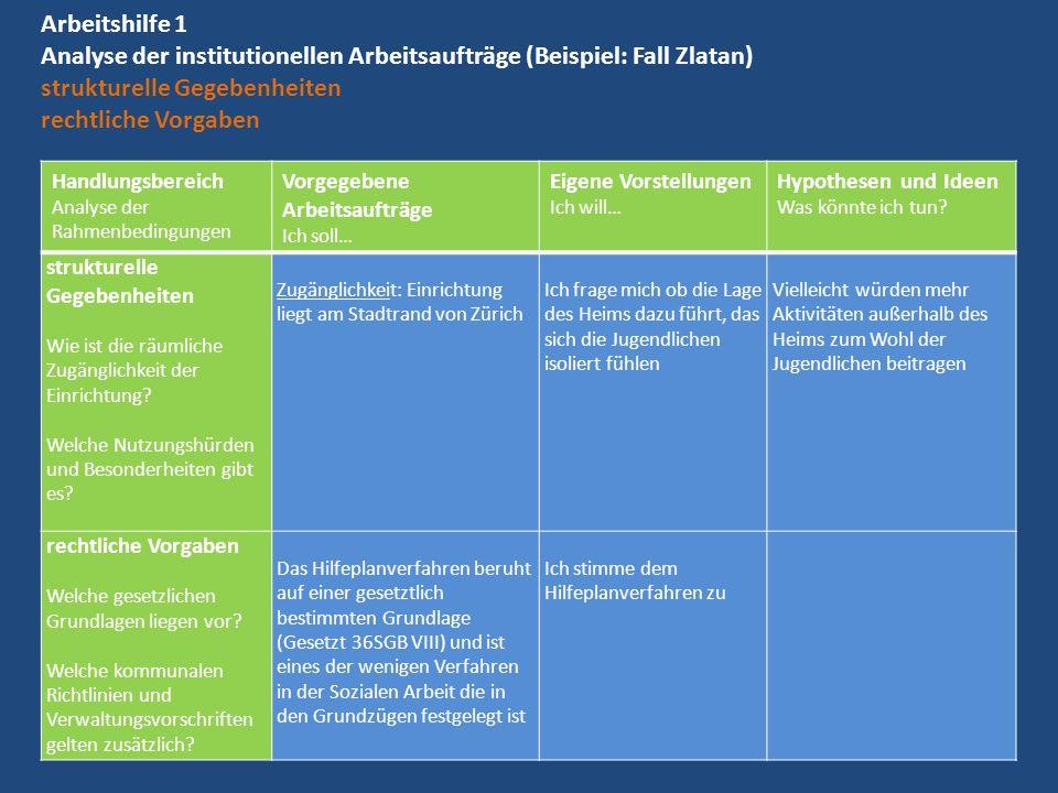 Arbeitshilfe 1 Analyse der institutionellen Arbeitsaufträge (Beispiel: Fall Zlatan) strukturelle Gegebenheiten rechtliche Vorgaben Handlungsbereich An