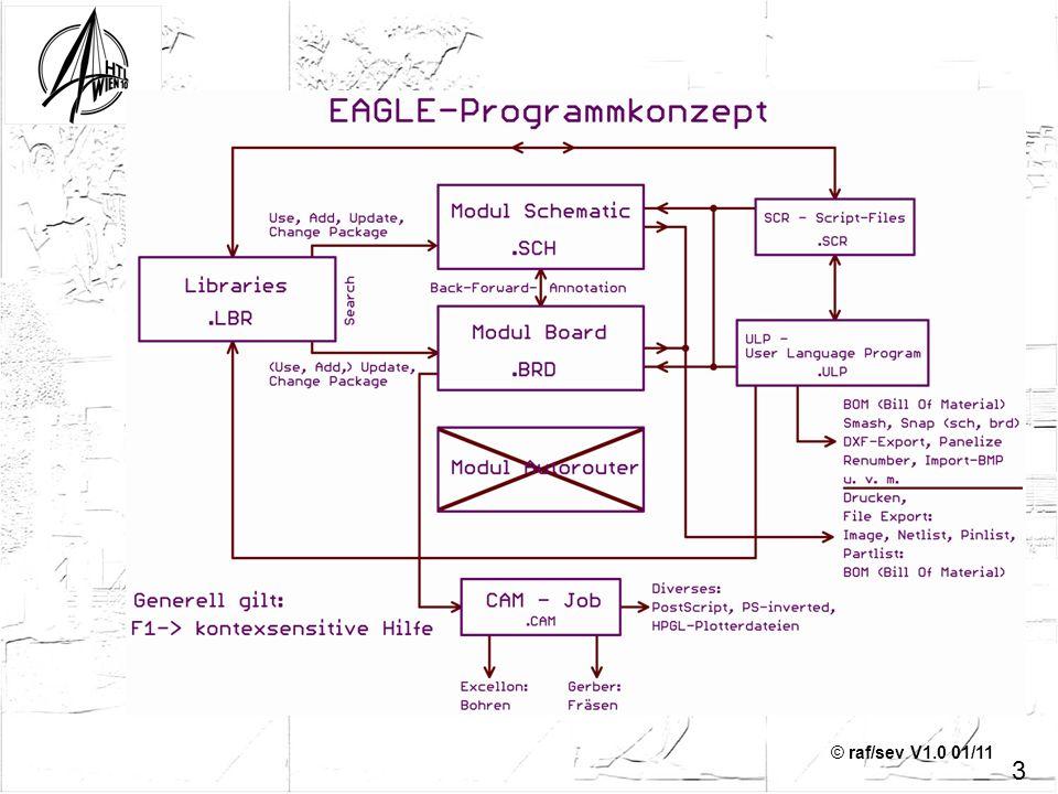© raf/sev V1.0 01/11 24 EAGLE für Einsteiger Kapitel 3 Anfängerfehler: Netze nicht orthogonal (rechtwinkelig) verlegt Abhilfe: Split oder F8 Move oder F7