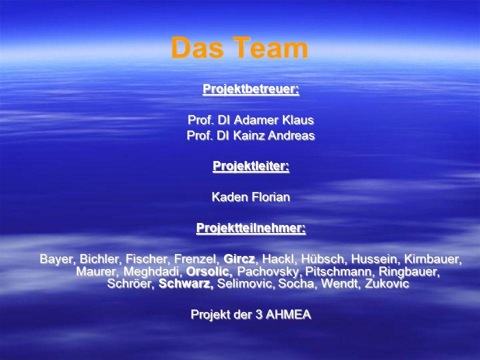 Das Team Projektbetreuer: Prof. DI Adamer Klaus Prof. DI Kainz Andreas Projektleiter: Kaden Florian Projektteilnehmer: Bayer, Bichler, Fischer, Frenze