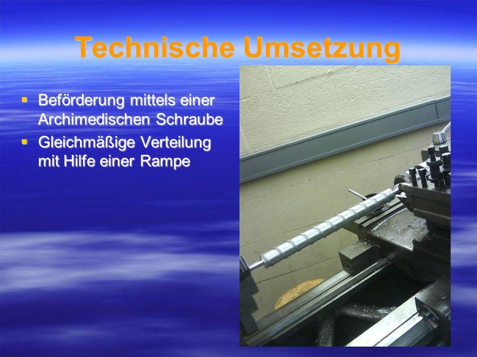 Technische Umsetzung Beförderung mittels einer Archimedischen Schraube Beförderung mittels einer Archimedischen Schraube Gleichmäßige Verteilung mit H