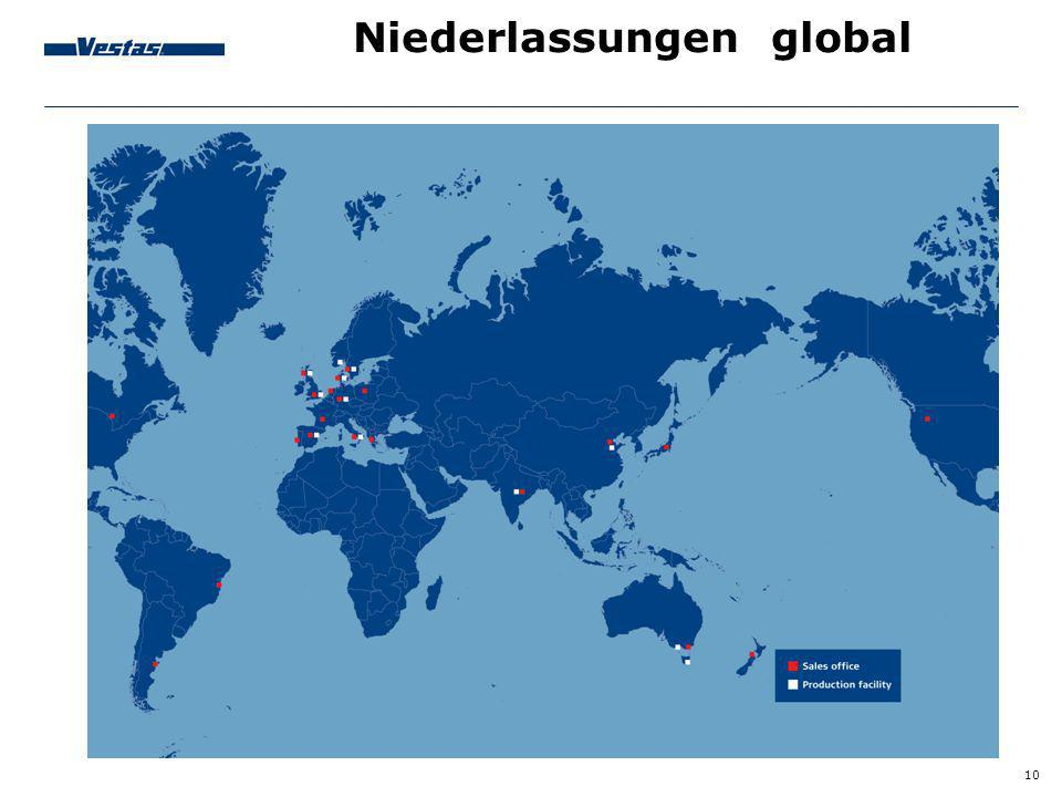 10 Niederlassungen global