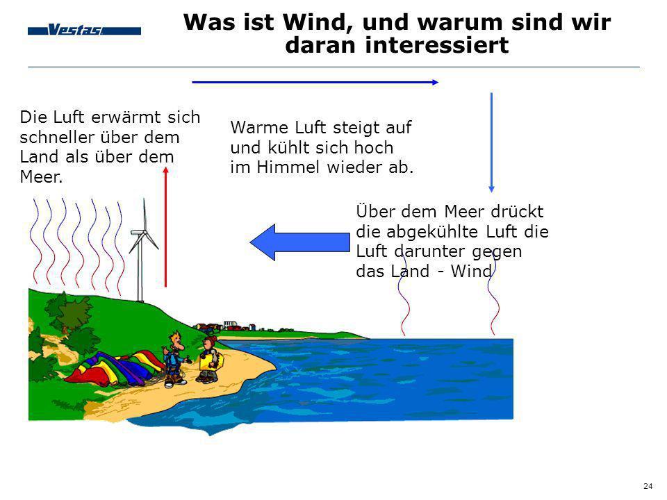 24 Was ist Wind, und warum sind wir daran interessiert Die Luft erwärmt sich schneller über dem Land als über dem Meer. Warme Luft steigt auf und kühl