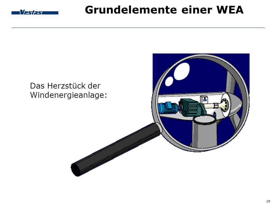 28 Grundelemente einer WEA Das Herzstück der Windenergieanlage: