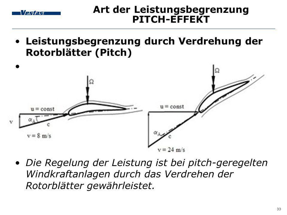 33 Art der Leistungsbegrenzung PITCH-EFFEKT Leistungsbegrenzung durch Verdrehung der Rotorblätter (Pitch) Die Regelung der Leistung ist bei pitch-gere