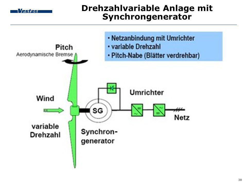 38 Drehzahlvariable Anlage mit Synchrongenerator