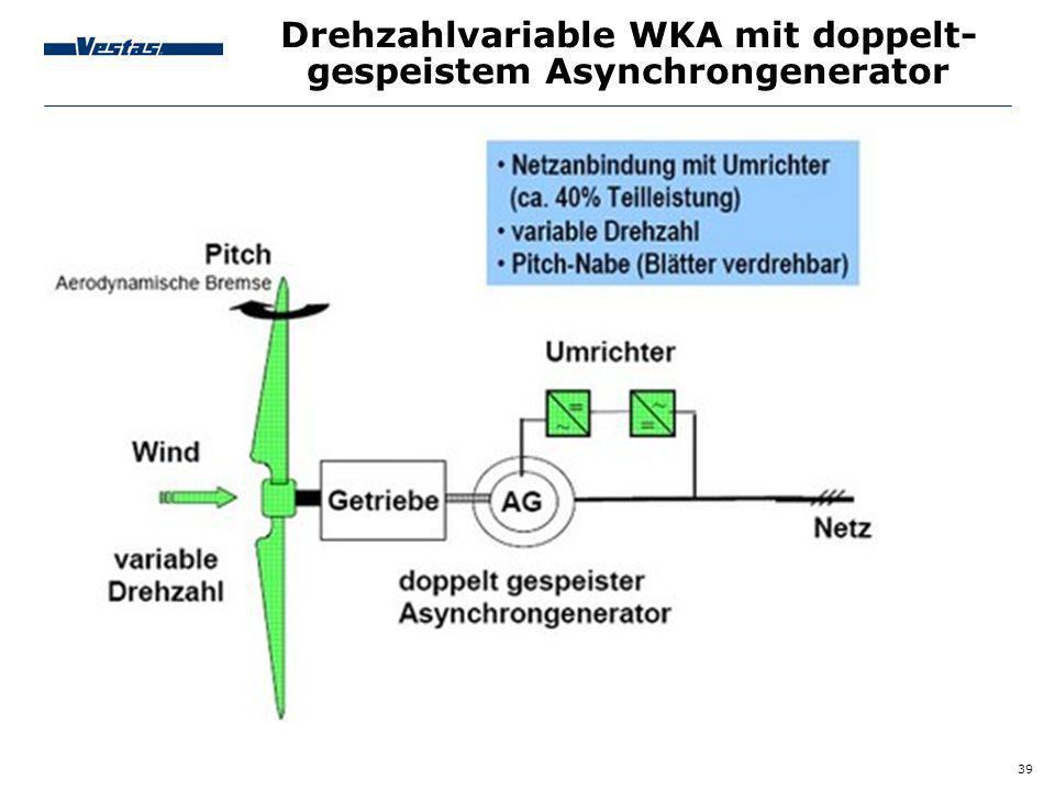 39 Drehzahlvariable WKA mit doppelt- gespeistem Asynchrongenerator