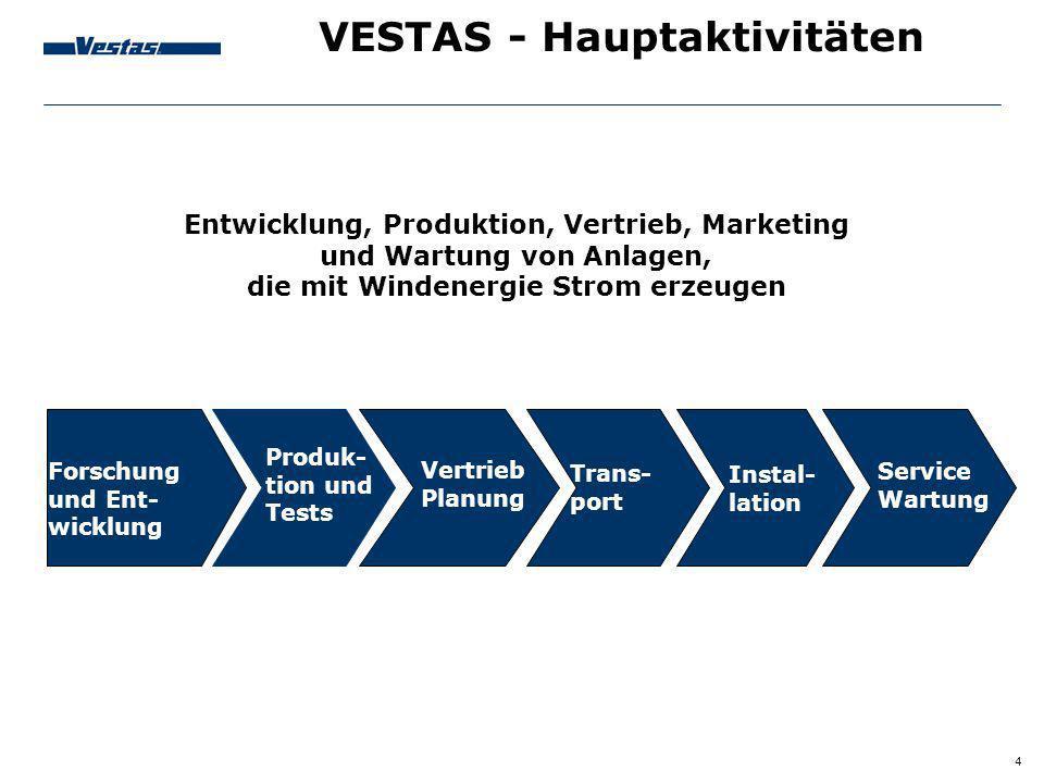 4 VESTAS - Hauptaktivitäten Entwicklung, Produktion, Vertrieb, Marketing und Wartung von Anlagen, die mit Windenergie Strom erzeugen Forschung und Ent