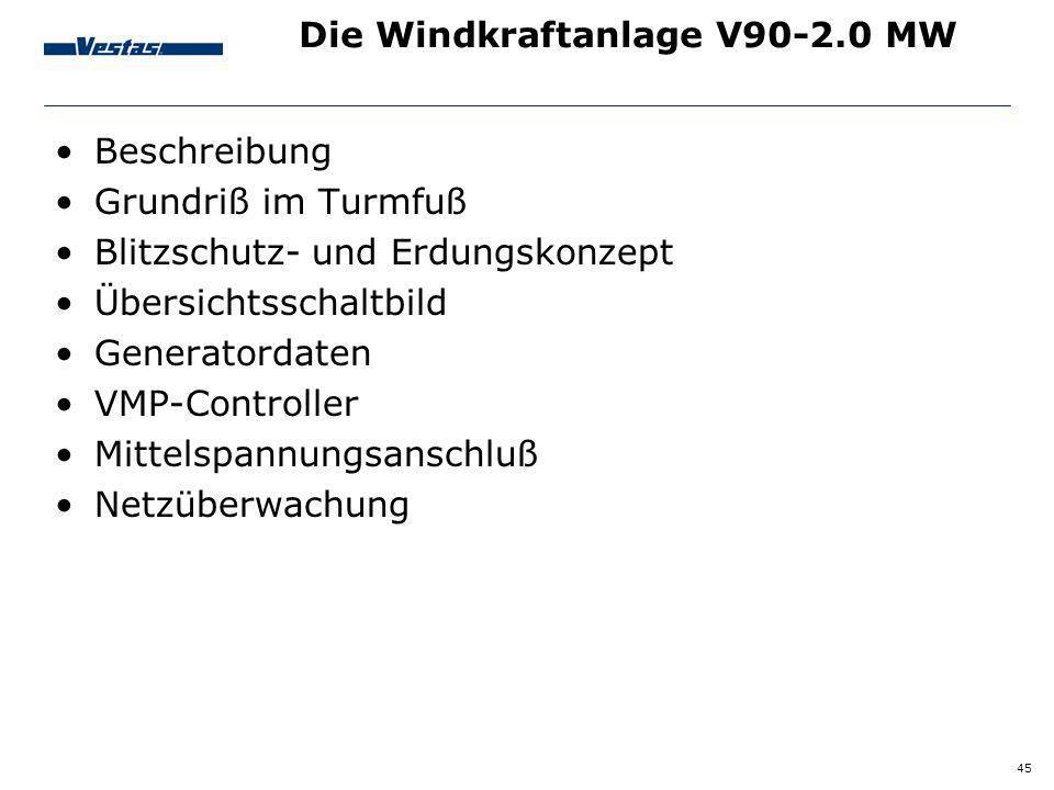 45 Die Windkraftanlage V90-2.0 MW Beschreibung Grundriß im Turmfuß Blitzschutz- und Erdungskonzept Übersichtsschaltbild Generatordaten VMP-Controller
