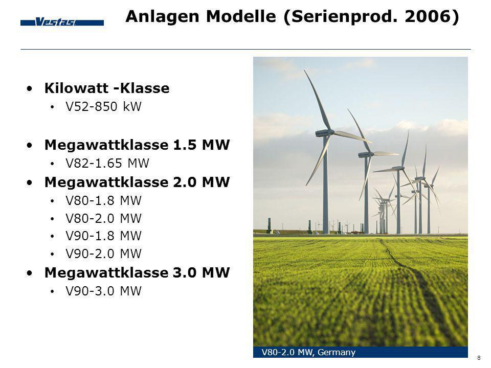 8 Anlagen Modelle (Serienprod. 2006) V80-2.0 MW, Germany Kilowatt -Klasse V52-850 kW Megawattklasse 1.5 MW V82-1.65 MW Megawattklasse 2.0 MW V80-1.8 M