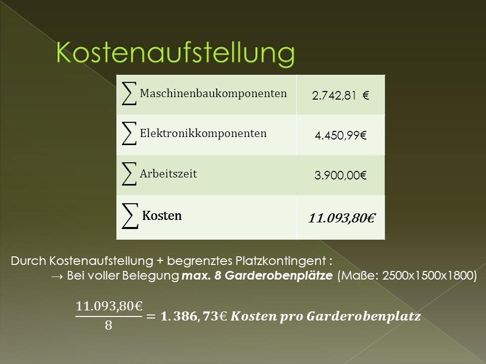 Kostenaufwand zu hoch Platz/Raumverhältnis katastrophal Kosten/Nutzen Rechnung nicht plausibel Alternative muss herangezogen werden