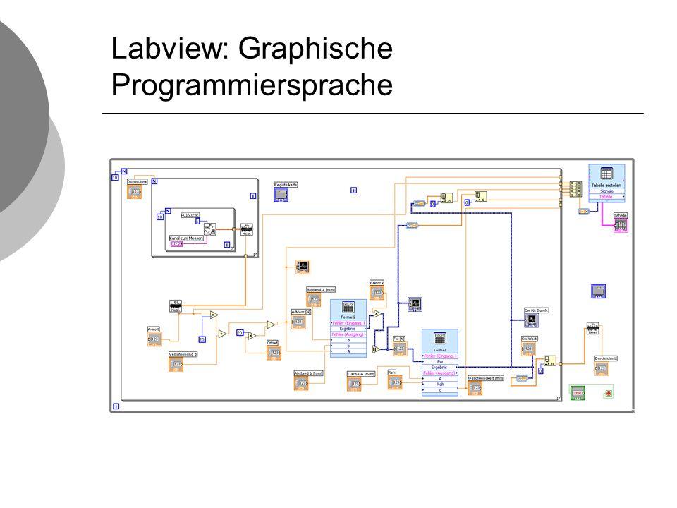 Labview: Graphische Programmiersprache