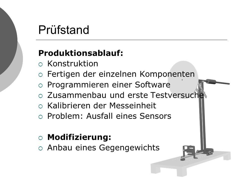 Prüfstand Produktionsablauf: Konstruktion Fertigen der einzelnen Komponenten Programmieren einer Software Zusammenbau und erste Testversuche Kalibrieren der Messeinheit Problem: Ausfall eines Sensors Modifizierung: Anbau eines Gegengewichts