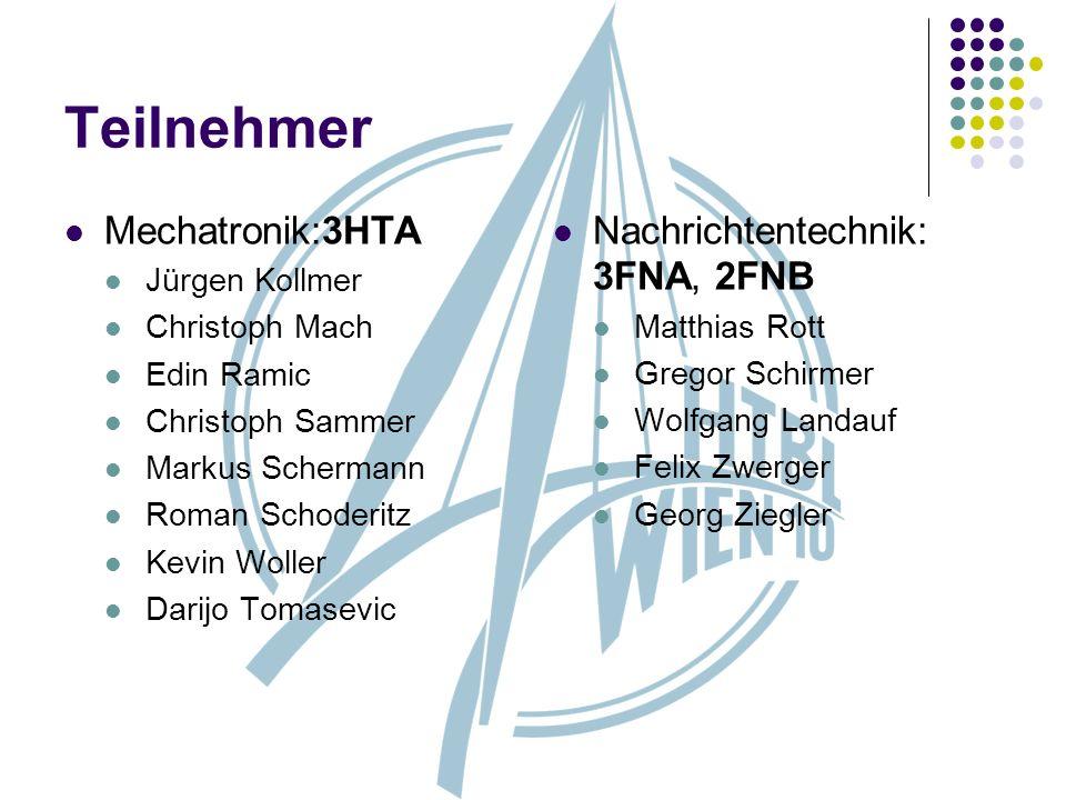Betreuer Mechatronik: AV Dipl.Ing. Klaus Adamer Nachrichtentechnik FOL Dipl.-Päd.