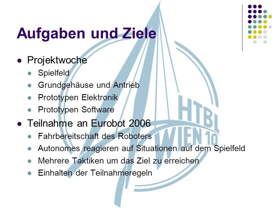 Aufgaben und Ziele Projektwoche Spielfeld Grundgehäuse und Antrieb Prototypen Elektronik Prototypen Software Teilnahme an Eurobot 2006 Fahrbereitschaf
