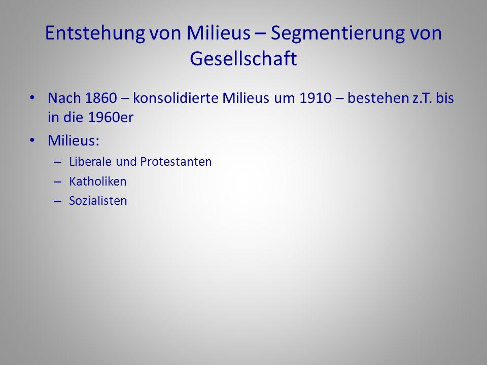 Entstehung von Milieus – Segmentierung von Gesellschaft Nach 1860 – konsolidierte Milieus um 1910 – bestehen z.T. bis in die 1960er Milieus: – Liberal