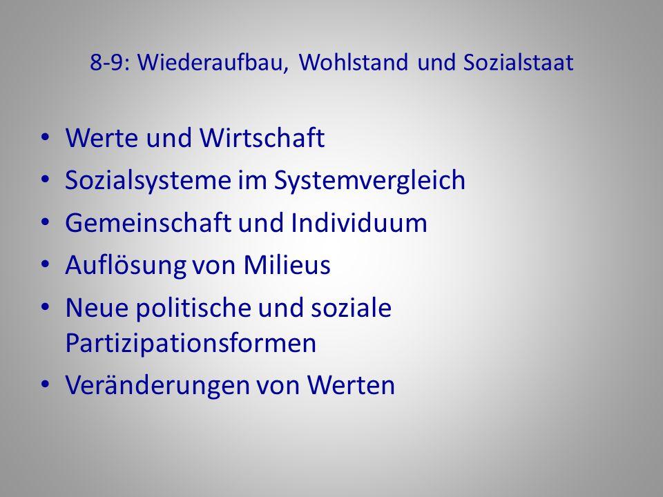 8-9: Wiederaufbau, Wohlstand und Sozialstaat Werte und Wirtschaft Sozialsysteme im Systemvergleich Gemeinschaft und Individuum Auflösung von Milieus N