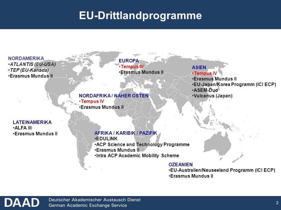2 EU-Drittlandprogramme NORDAMERIKA ATLANTIS (EU-USA) TEP (EU-Kanada) Erasmus Mundus II EUROPA Tempus IV Erasmus Mundus II ASIEN Tempus IV Erasmus Mun