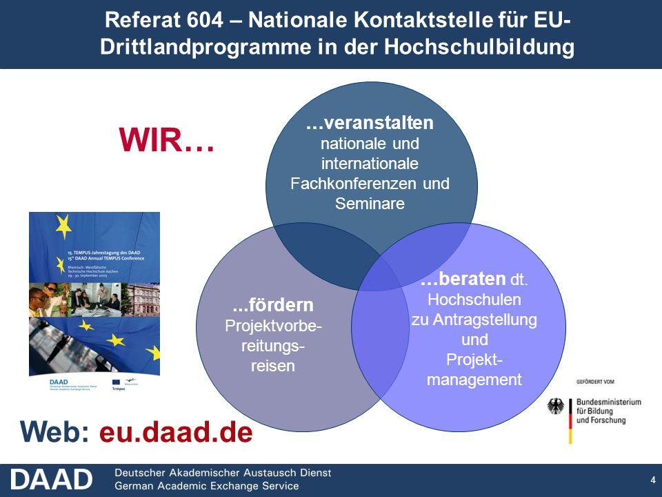 4 …veranstalten nationale und internationale Fachkonferenzen und Seminare …beraten dt. Hochschulen zu Antragstellung und Projekt- management...fördern