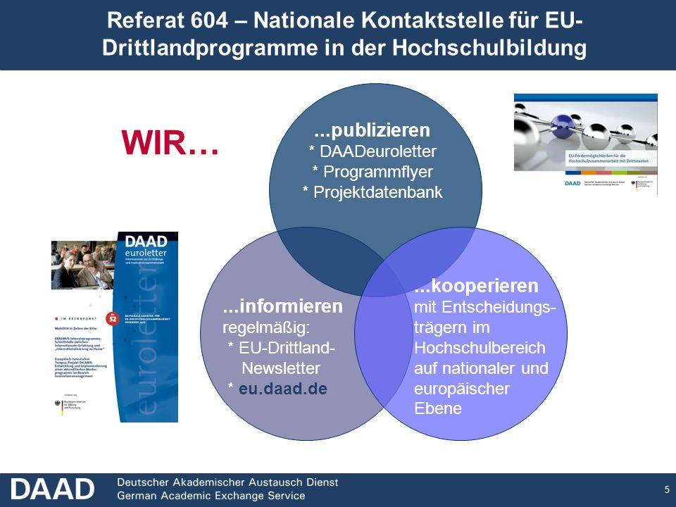 5...publizieren * DAADeuroletter * Programmflyer * Projektdatenbank...kooperieren mit Entscheidungs- trägern im Hochschulbereich auf nationaler und eu