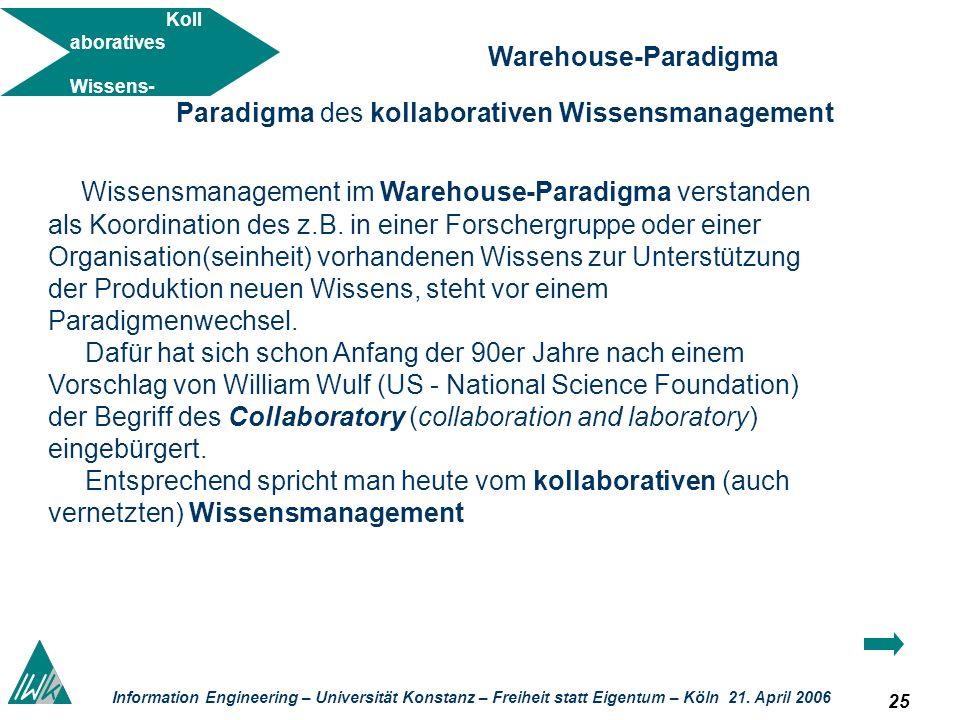 25 Information Engineering – Universität Konstanz – Freiheit statt Eigentum – Köln 21. April 2006 Koll aboratives Wissens- management Wissensmanagemen
