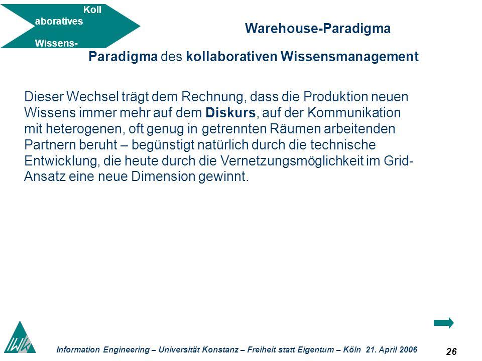 26 Information Engineering – Universität Konstanz – Freiheit statt Eigentum – Köln 21. April 2006 Koll aboratives Wissens- management Dieser Wechsel t