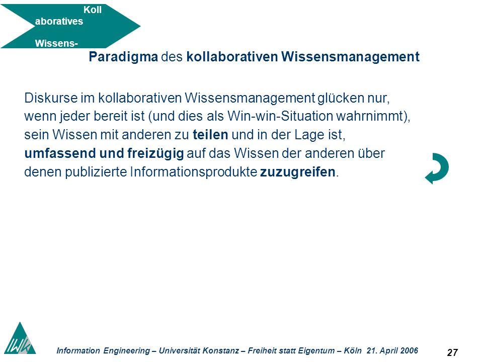 27 Information Engineering – Universität Konstanz – Freiheit statt Eigentum – Köln 21. April 2006 Koll aboratives Wissens- management Diskurse im koll