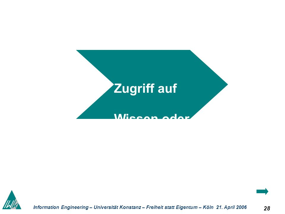 28 Information Engineering – Universität Konstanz – Freiheit statt Eigentum – Köln 21. April 2006 Zugriff auf Wissen oder auf Information ?