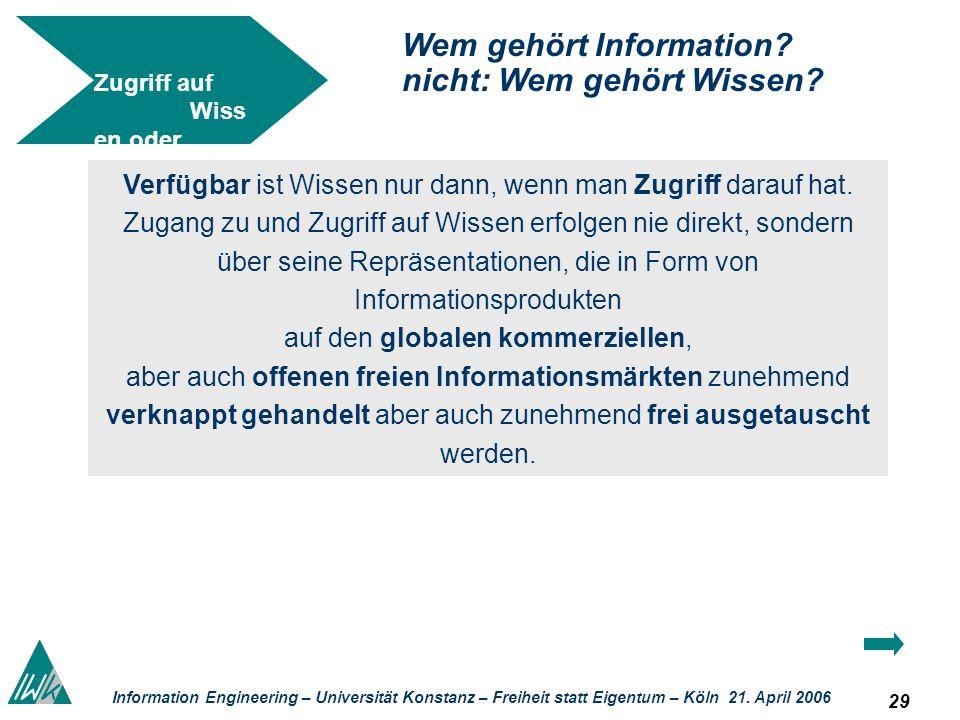29 Information Engineering – Universität Konstanz – Freiheit statt Eigentum – Köln 21. April 2006 Zugriff auf Wiss en oder auf Information? Wem gehört