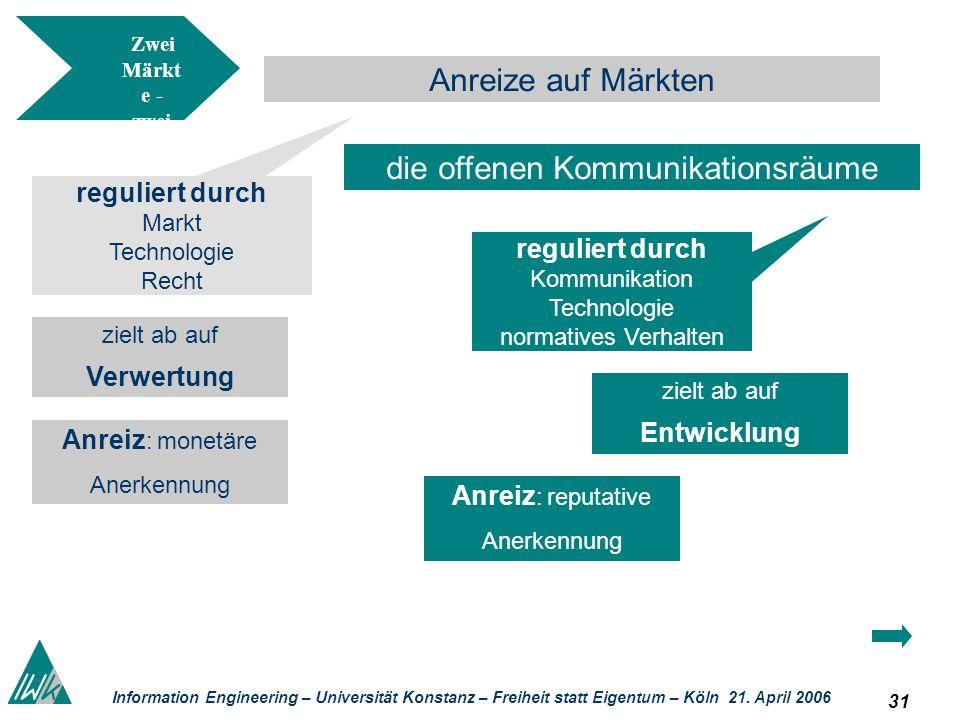 31 Information Engineering – Universität Konstanz – Freiheit statt Eigentum – Köln 21. April 2006 Anreize auf Märkten Zwei Märkt e - zwei Norme n? die