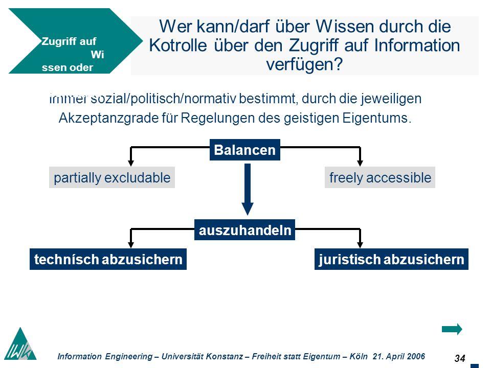 34 Information Engineering – Universität Konstanz – Freiheit statt Eigentum – Köln 21. April 2006 Wer kann/darf über Wissen durch die Kotrolle über de