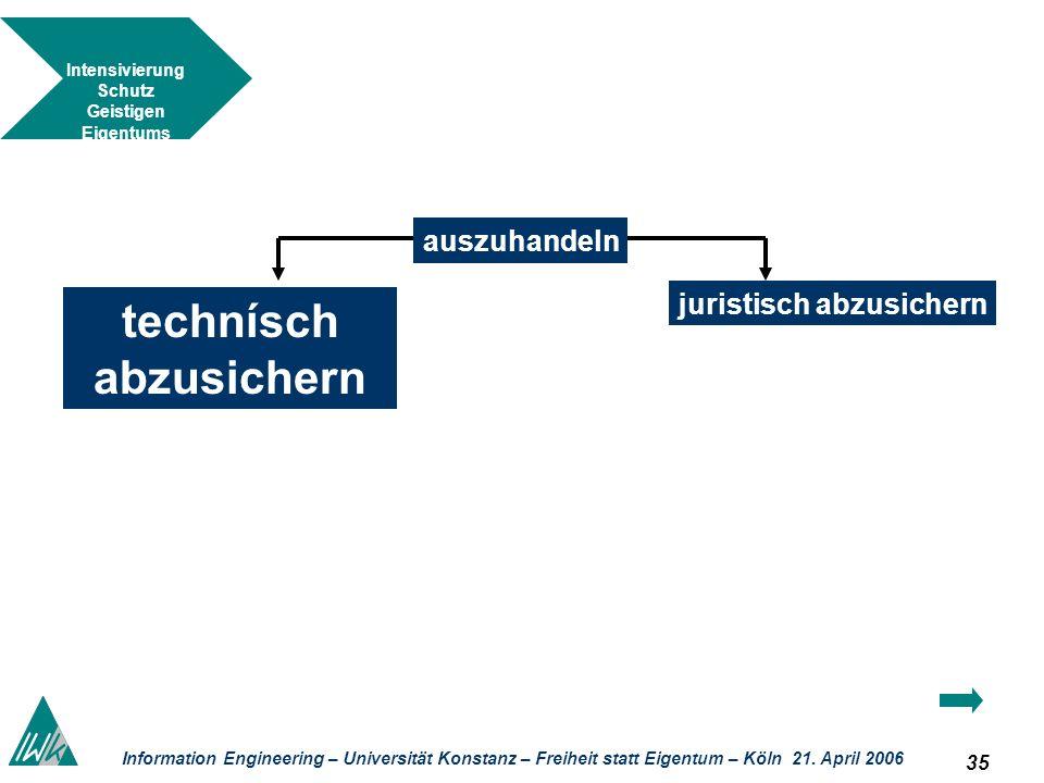 35 Information Engineering – Universität Konstanz – Freiheit statt Eigentum – Köln 21. April 2006 technísch abzusichern juristisch abzusichern auszuha