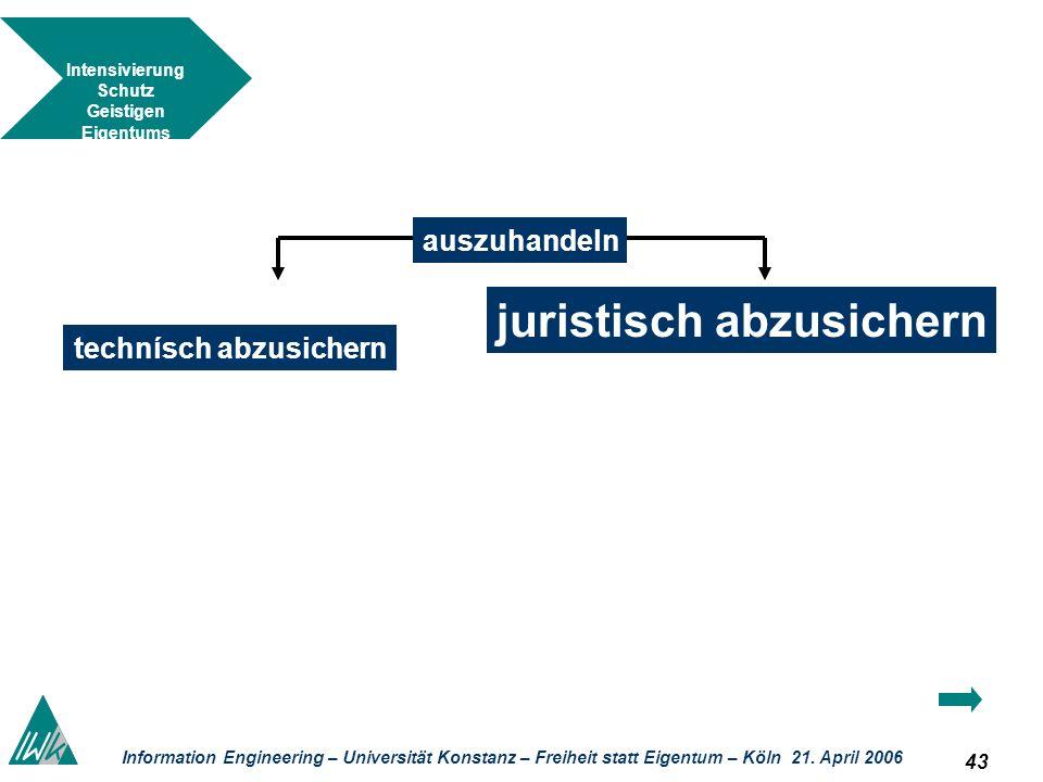 43 Information Engineering – Universität Konstanz – Freiheit statt Eigentum – Köln 21. April 2006 technísch abzusichern juristisch abzusichern auszuha