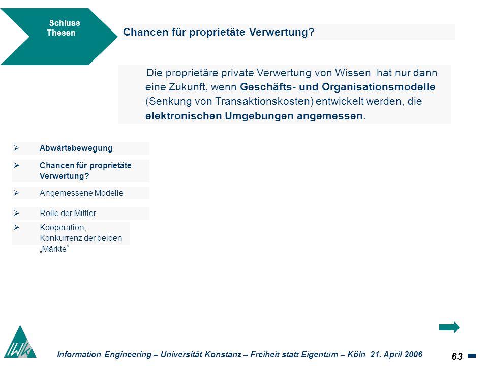 63 Information Engineering – Universität Konstanz – Freiheit statt Eigentum – Köln 21. April 2006 Schluss Thesen Chancen für proprietäte Verwertung? D