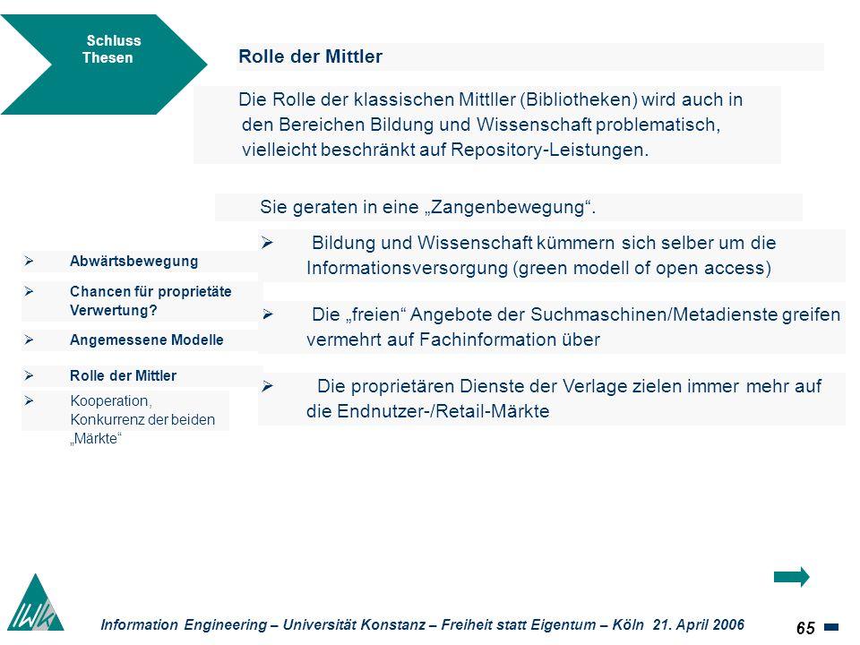 65 Information Engineering – Universität Konstanz – Freiheit statt Eigentum – Köln 21. April 2006 Schluss Thesen Rolle der Mittler Die Rolle der klass