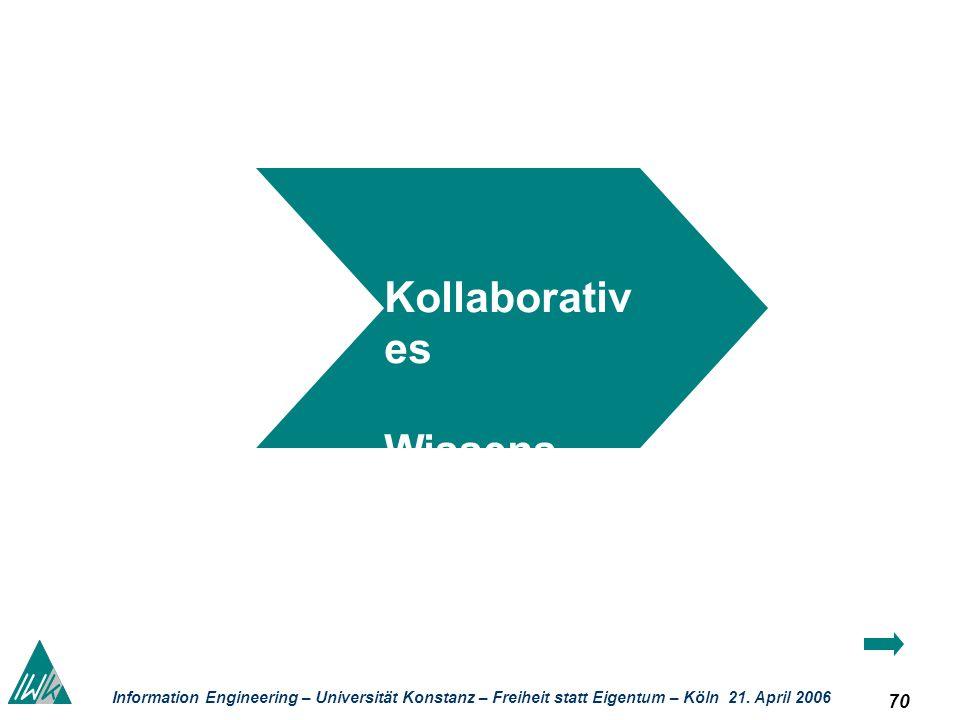 70 Information Engineering – Universität Konstanz – Freiheit statt Eigentum – Köln 21. April 2006 Kollaborativ es Wissens- manag ement im eLearning