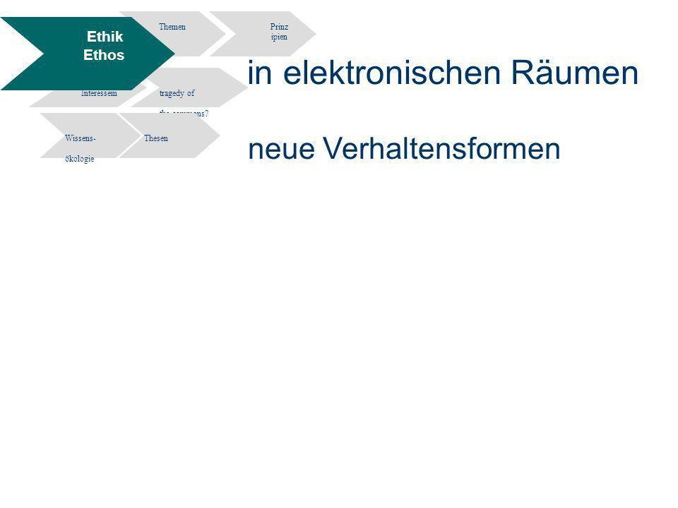 13 Information Engineering - Department of Computer and Information Science University of Constance Informationsethik- Wissen und Information in elektronischen Räumen - Potsdam 02.12.2004 in elektronischen Räumen neue Verhaltensformen ThemenPrinz ipien Widersprüche Interessem tragedy of the commons.